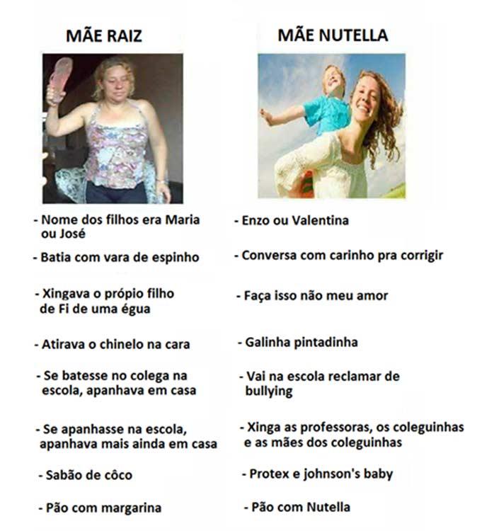 Mãe raiz vs mãe Nutella